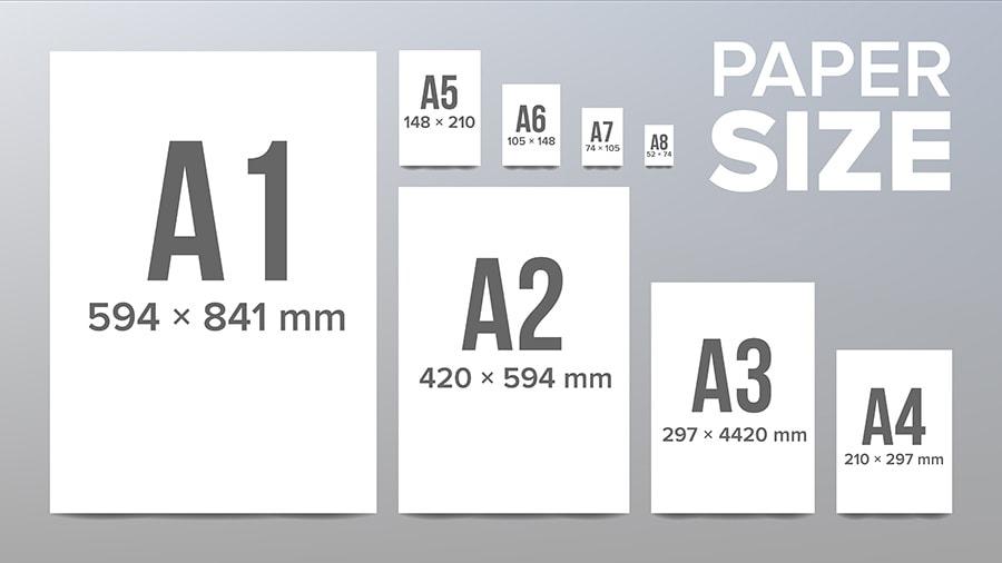 Standard Photo Sizes: Making Sense of Photograph Print Sizes 3
