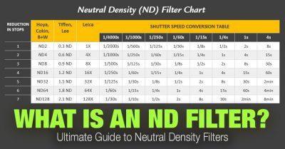 Best Lens Filter Brands: Top 10 Filter Companies Today 3
