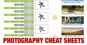 Photography Cheat Sheet Selection [Top Infographics]