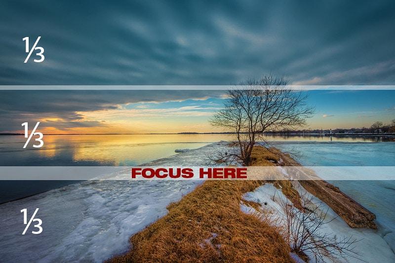 Back Button Focus for Landscapes