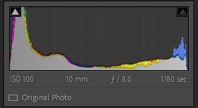 HDR Sunset: Free HDR Lightroom Preset 3
