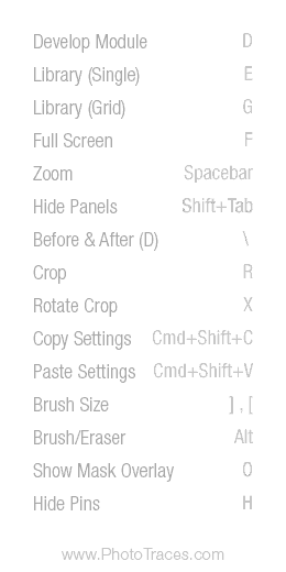 Lightroom Shortcuts Cheatsheet (Free Download) 5