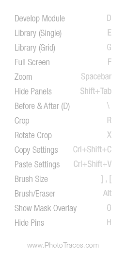 Lightroom Shortcuts Cheatsheet (Free Download) 4